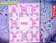 3/18 10万円でできるかなを振り返る ビンゴ5攻略や結果は?
