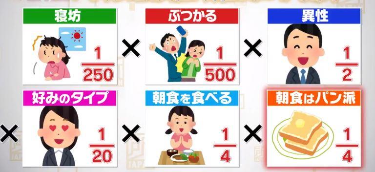 新説!所JAPANを振り返る 算数の不思議